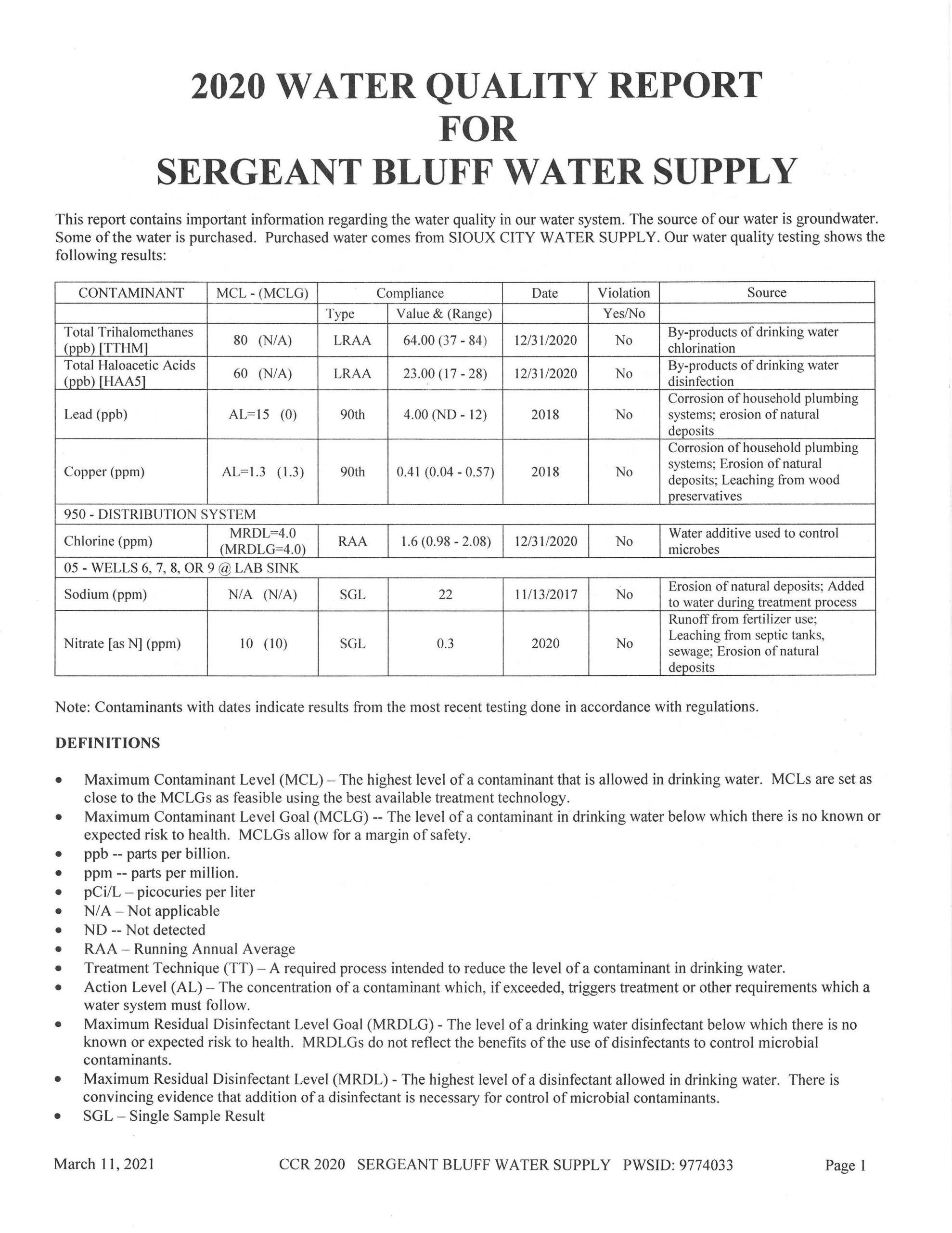 2020 Water Quality Report